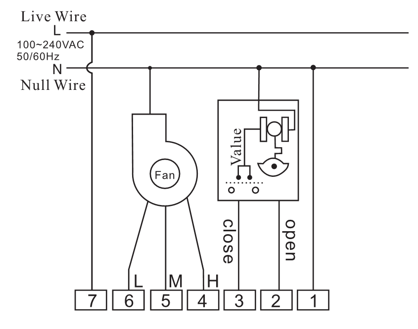 Edison modbus ac thermostat wholesale for villas-2