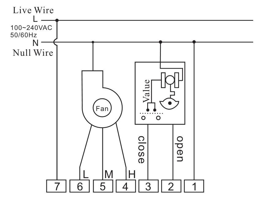 Edison modbus ac thermostat wholesale for villas-3