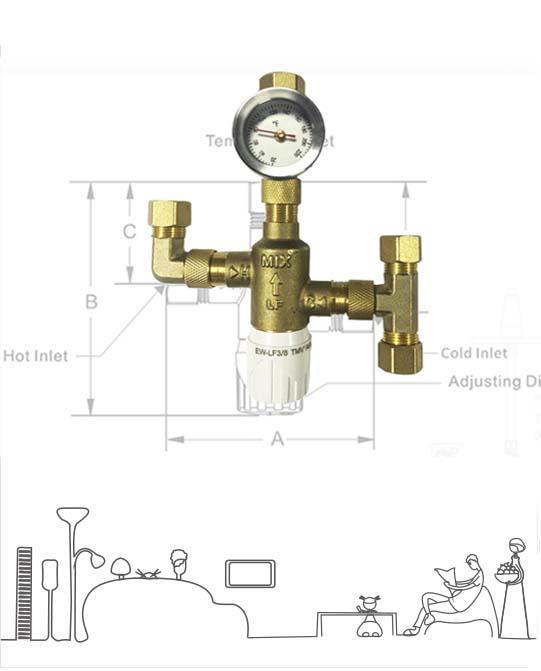 Edison Thermostatic Mixing Valves